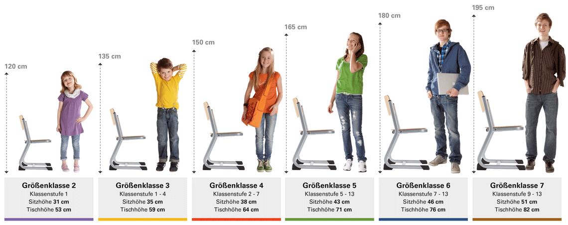 Ergonomie Projectde Raumkonzepte Und Schulmöbel