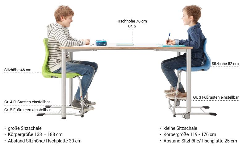 Lernräume Projectde Raumkonzepte Und Schulmöbel